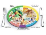 Гостиница Привал - иконка «питание» в Лукино